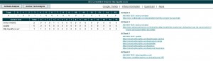 Qualifa Link Profile